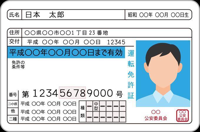免許証_R